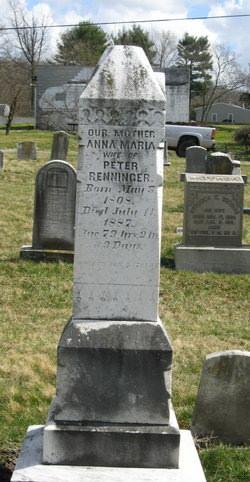George Renninger
