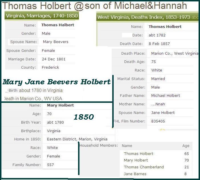 Thomas Holbert