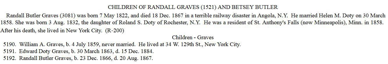 Randall Graves