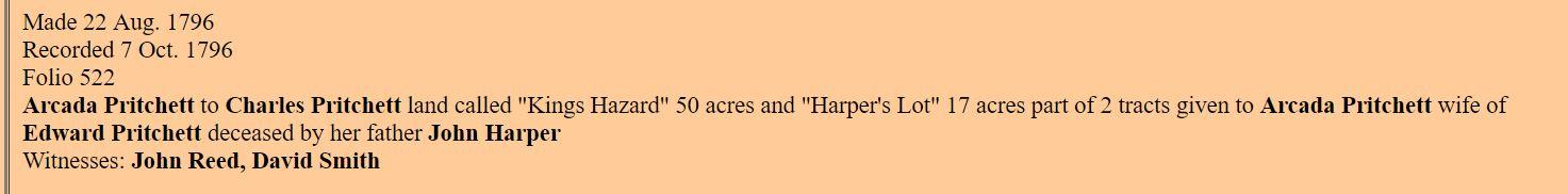 Wyatt Harper