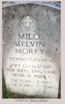 Milo Morey