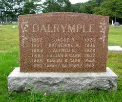 Alfred Dalrymple