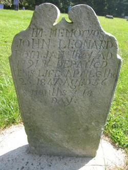 John Leonard