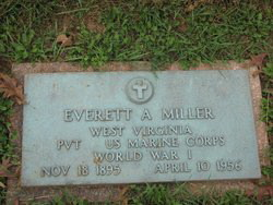 Everett Miller