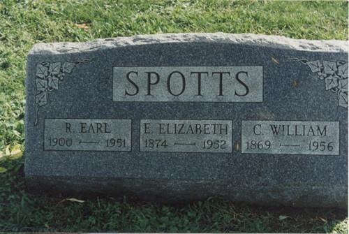 Charles Spotts