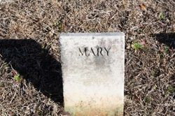 Mary Dominick