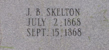 Angelo Bethuel Skelton