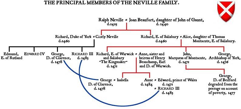 Ursula Neville