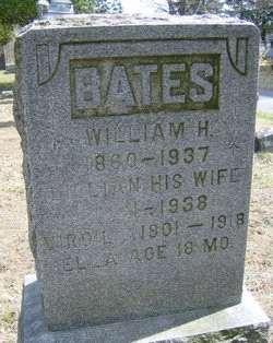 William Bates