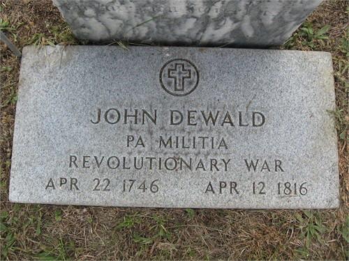 Johannes Dewald