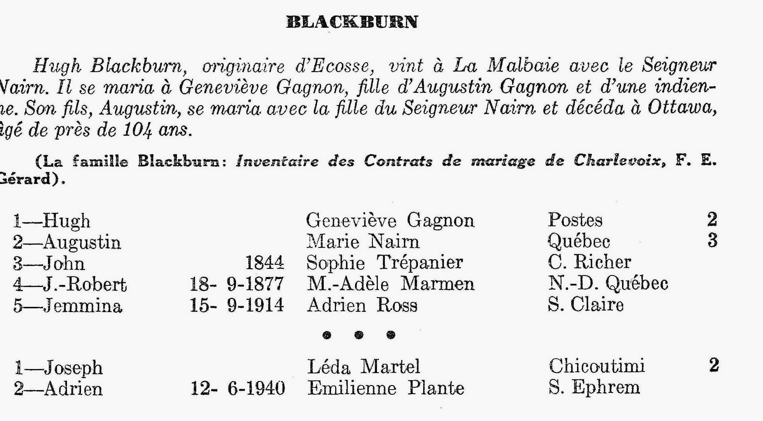 Hugh Blackburn