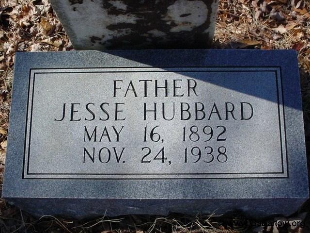 Hugh Hubbard