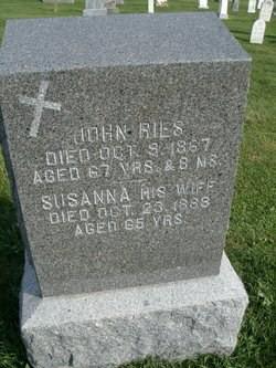 John R Ries