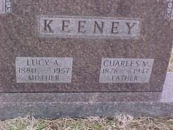 Charles M Keeney