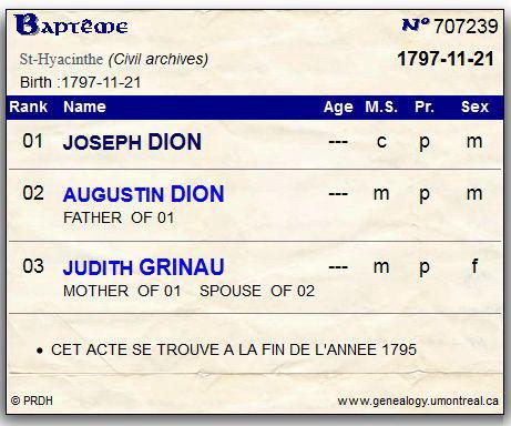 Joseph Guyon Lemoine