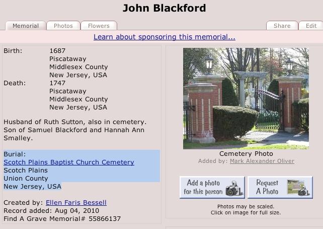 John Blackford