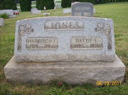 Fount Jones