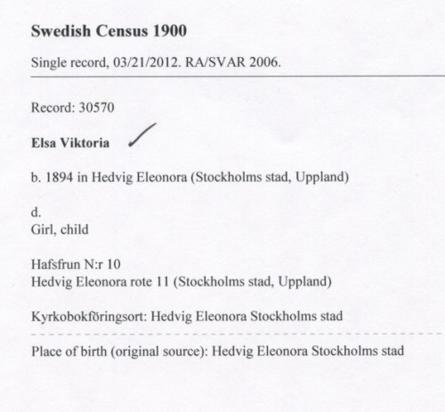 Swedish Census 1900 (Gustaf General 30)