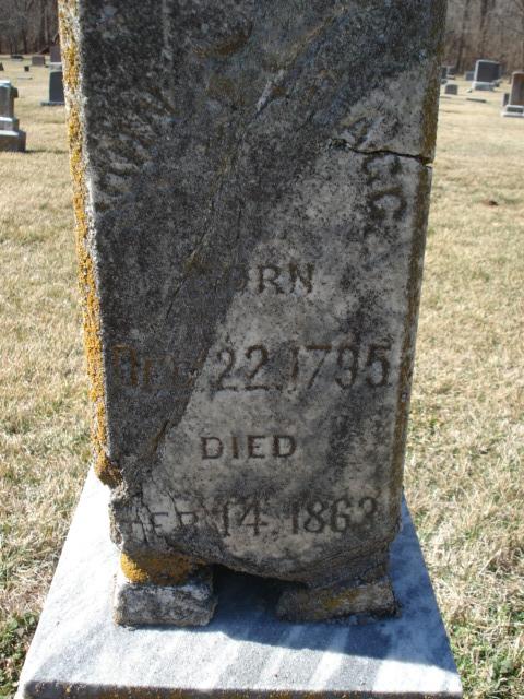 John Benjamin Bragg