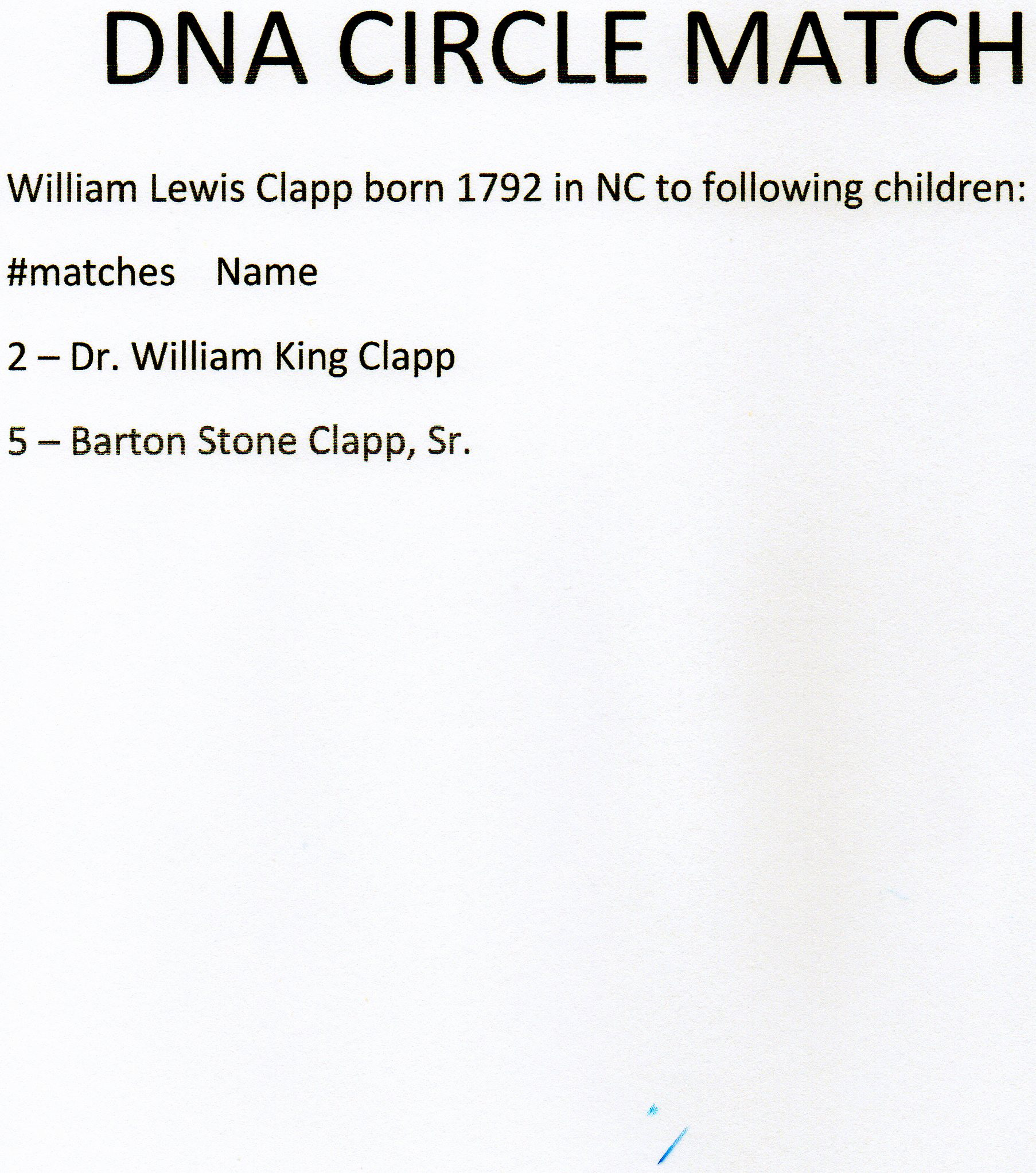 Ludwig Lewis Clapp