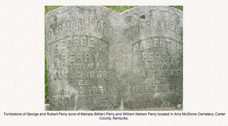 George Washington Perry