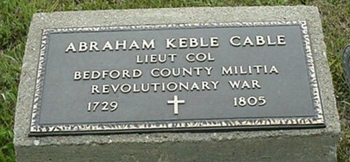 Abraham Cable