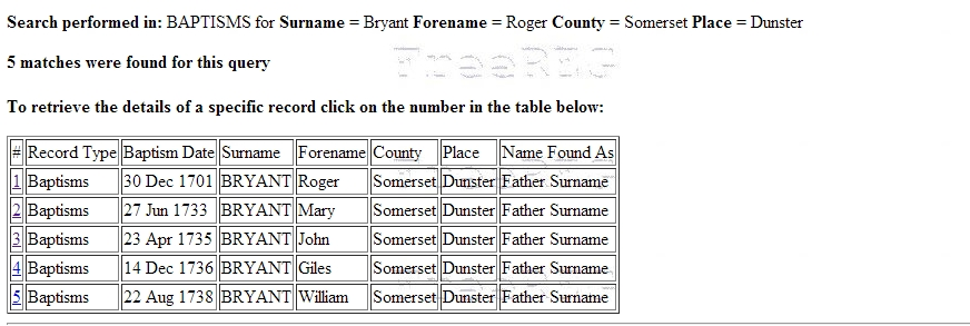 Roger Dale Bryant