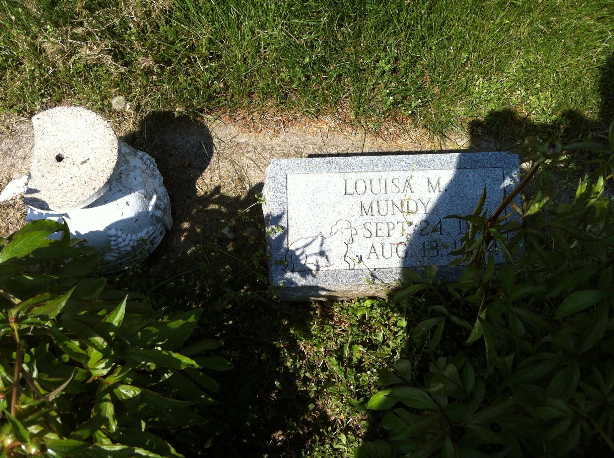 Marla Mundy