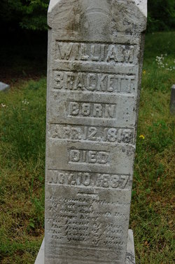 William Brickett