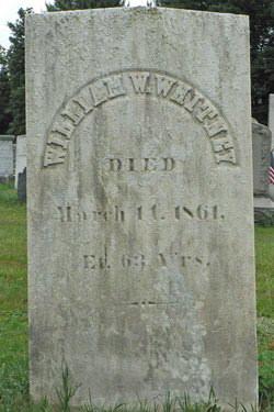 Josiah Whitney