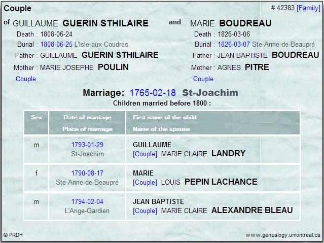Marie Blanche Boudreau