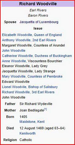 Richard Woodville