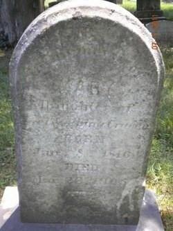Mary Ann Craven