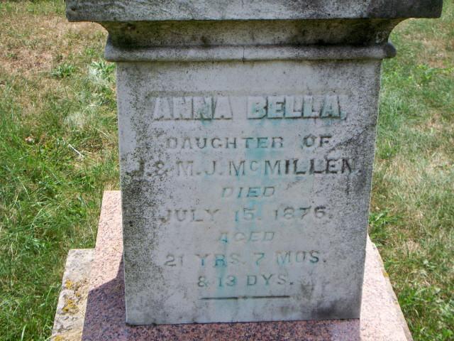 Anna P Mcmillen