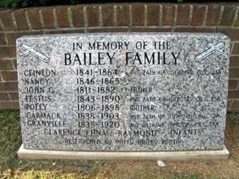 Polly A. Bailey