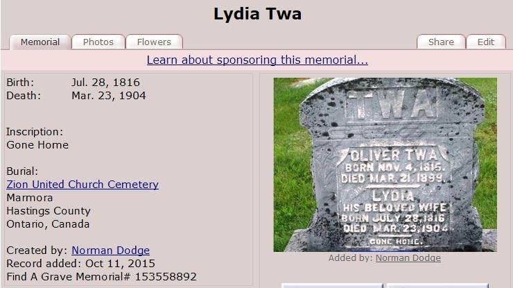 Lydia Moore