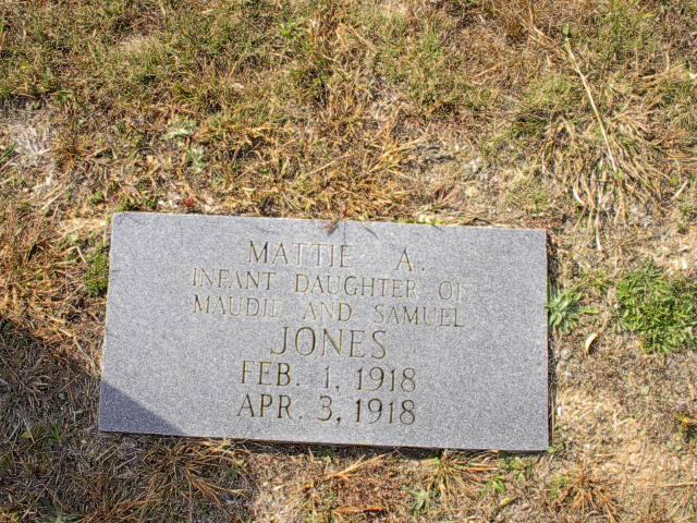 Mattie A. Jones