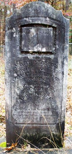 Mary P. Turner