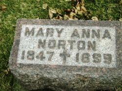 Mary Anna Mullen
