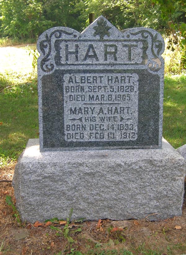 Albert C. Hart