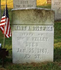Mary Ann Bostwick