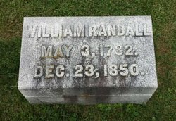 William Pendleton Randall