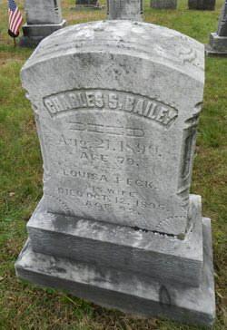 Charles S. Bailey