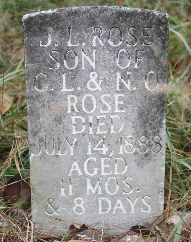 John L. Rose