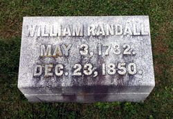 William Randall