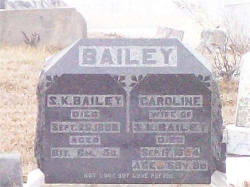 Simon Kenton Bailey