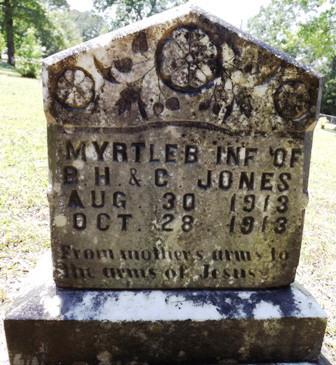 Myrtle B Jones