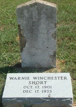 Warnnie B. Winchester