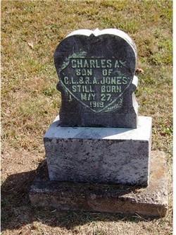 Charles A. Jones