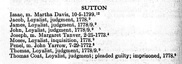 Thomas Coates Sutton